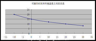 China Effects of Water, Alcohols Impurities Tmp and Huimdity in Polyaspartic Flooring Formulation supplier